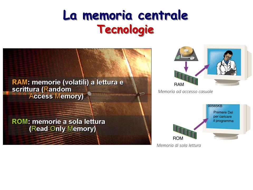 La memoria centrale Tecnologie