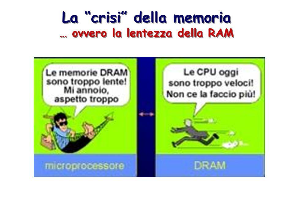 La crisi della memoria … ovvero la lentezza della RAM