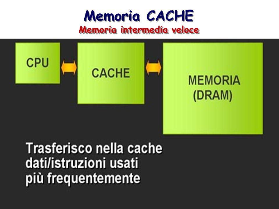Memoria CACHE Memoria intermedia veloce Memoria CACHE Memoria intermedia veloce