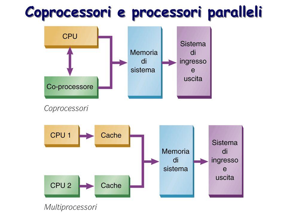Coprocessori e processori paralleli