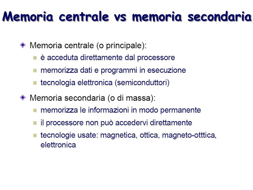 Memoria centrale vs memoria secondaria
