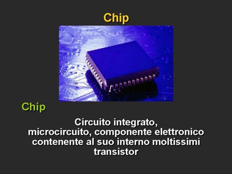 Clock (frequenza di lavoro della CPU) Clock (frequenza di lavoro della CPU)