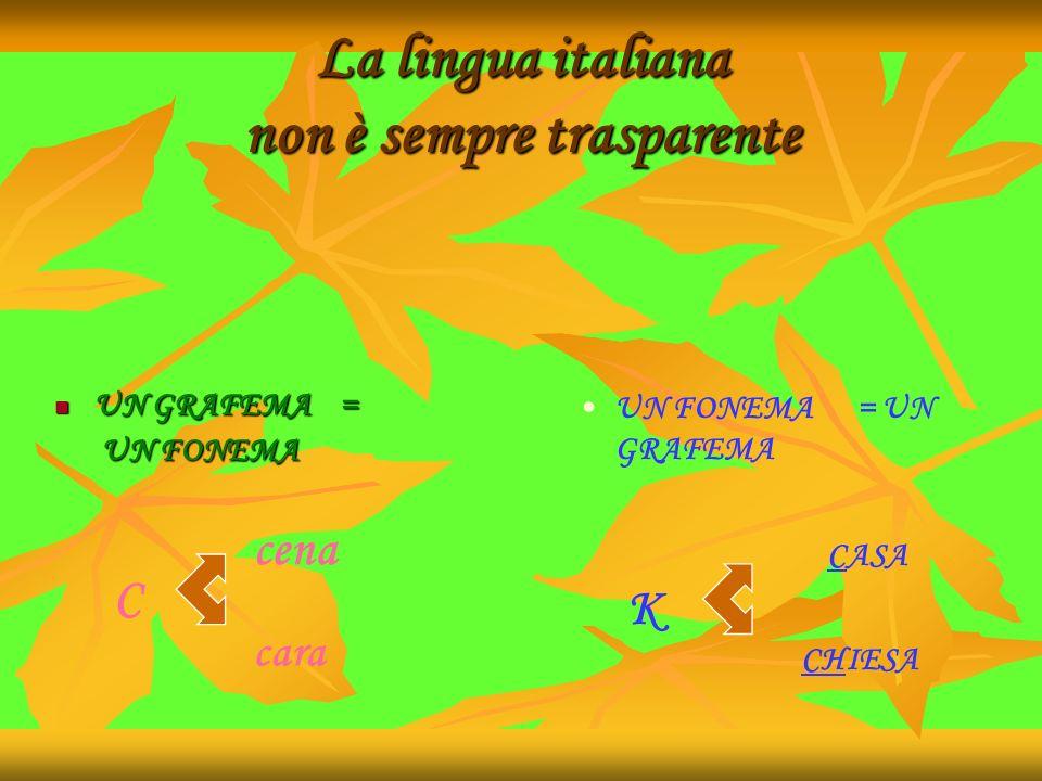 La lingua italiana non è sempre trasparente UN GRAFEMA = UN GRAFEMA = UN FONEMA UN FONEMA UN FONEMA = UN GRAFEMA C cena cara CASA CHIESA K