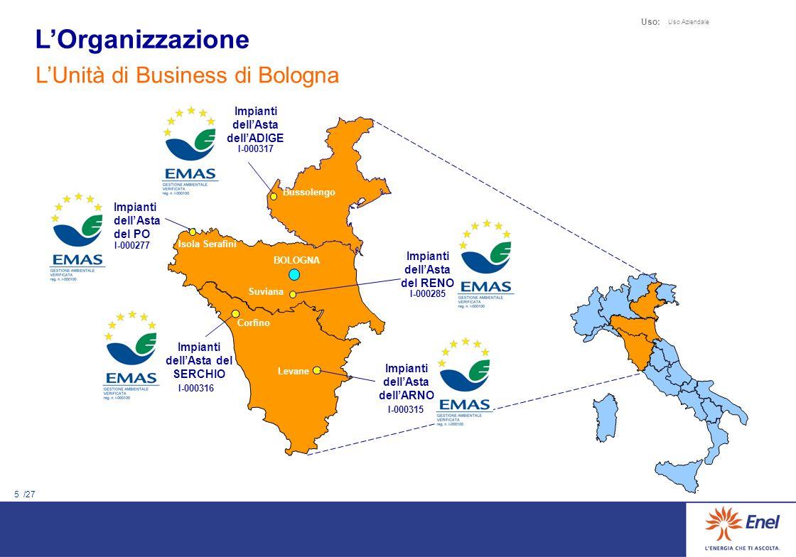 5 /27 Uso: Uso Aziendale LOrganizzazione LUnità di Business di Bologna I-000315 I-000317 I-000277 I-000285 I-000316 Impianti dellAsta del PO Impianti