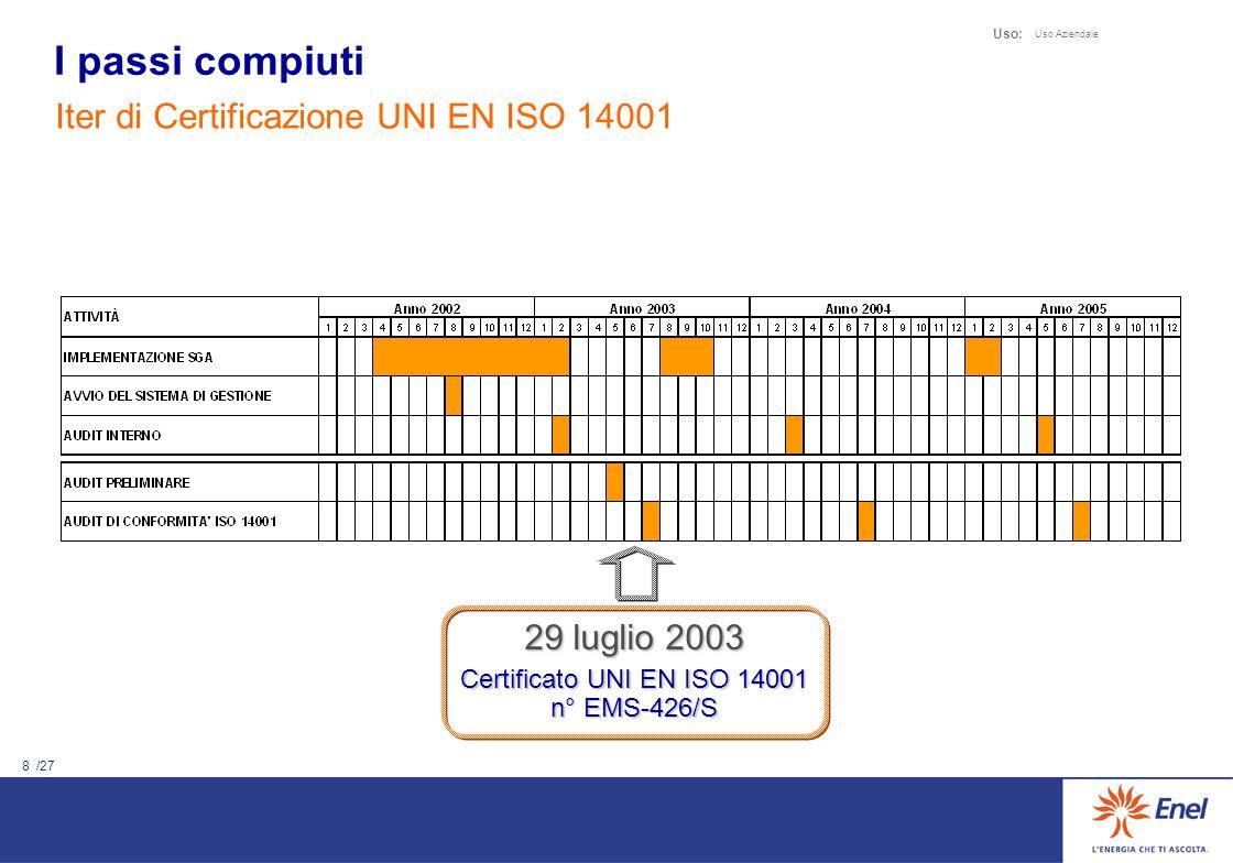 8 /27 Uso: Uso Aziendale I passi compiuti Iter di Certificazione UNI EN ISO 14001 29 luglio 2003 Certificato UNI EN ISO 14001 n° EMS-426/S