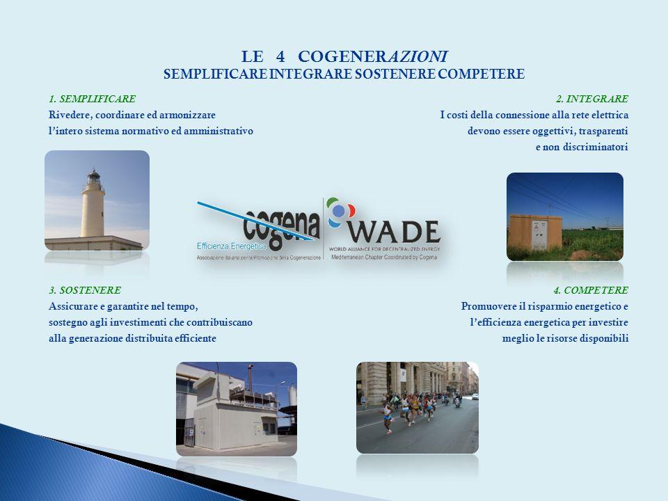 ASCOMAC Federazione Nazionale Commercio Macchine COGENA Associazione Italiana per la Promozione della Cogenerazione 00198 Roma – Via Isonzo, 34 Tel.