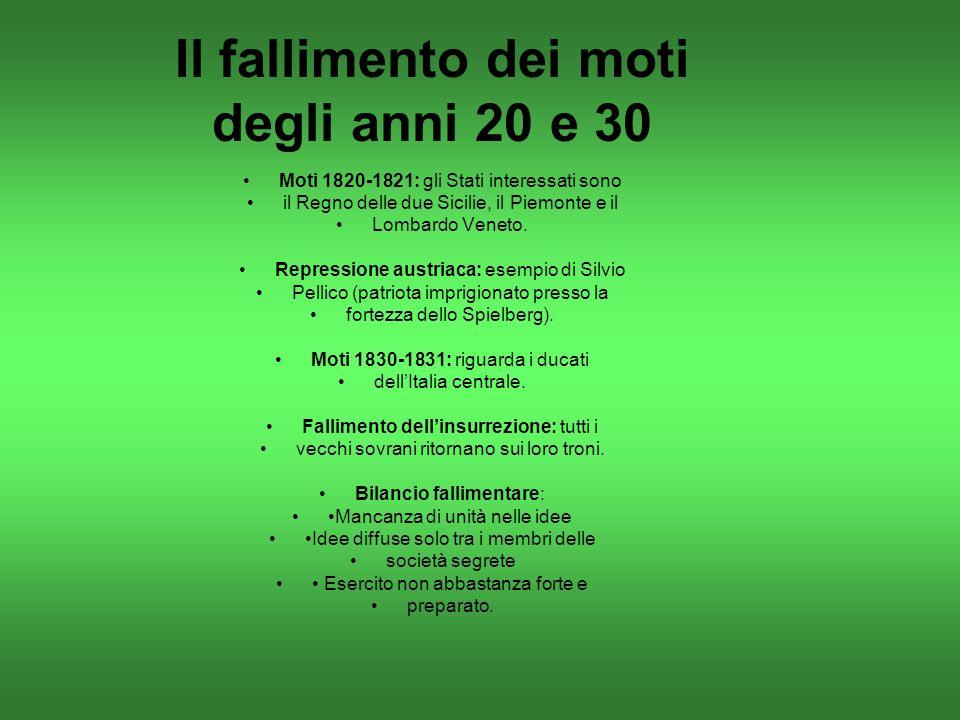 Il fallimento dei moti degli anni 20 e 30 Moti 1820-1821: gli Stati interessati sono il Regno delle due Sicilie, il Piemonte e il Lombardo Veneto.