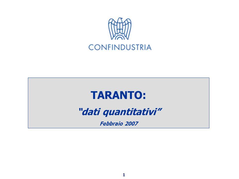 1 TARANTO: dati quantitativi Febbraio 2007
