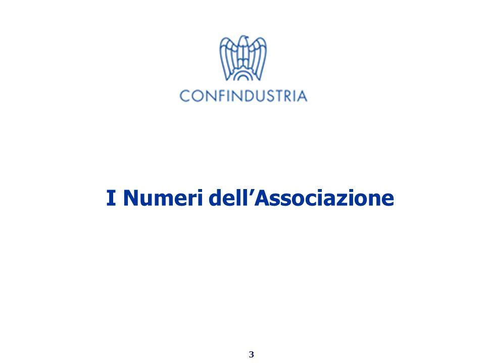 3 I Numeri dellAssociazione