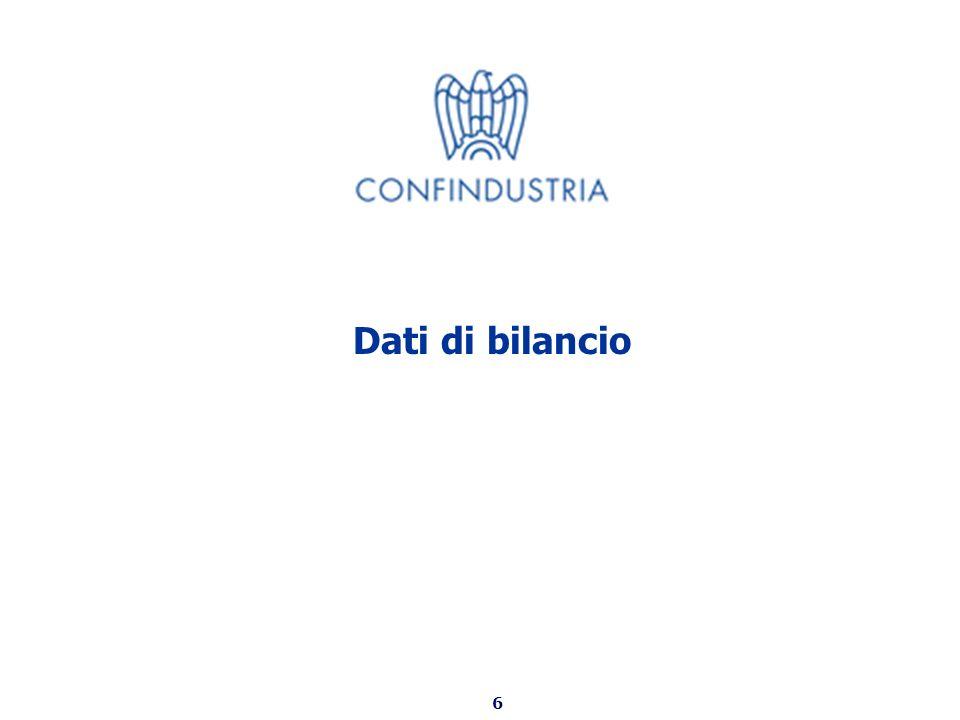 6 Dati di bilancio