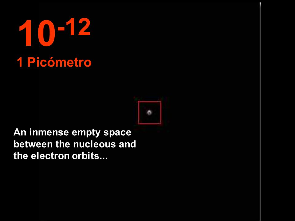 An inmense empty space between the nucleous and the electron orbits... 10 -12 1 Picómetro
