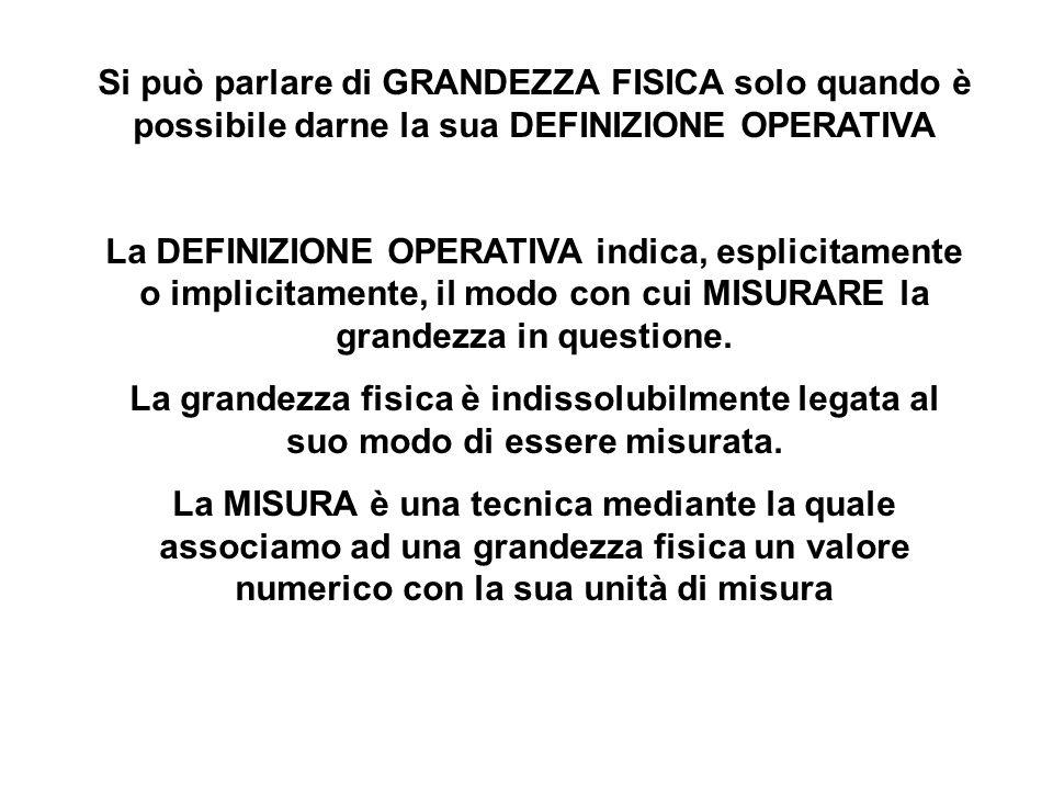 Si può parlare di GRANDEZZA FISICA solo quando è possibile darne la sua DEFINIZIONE OPERATIVA La DEFINIZIONE OPERATIVA indica, esplicitamente o implic