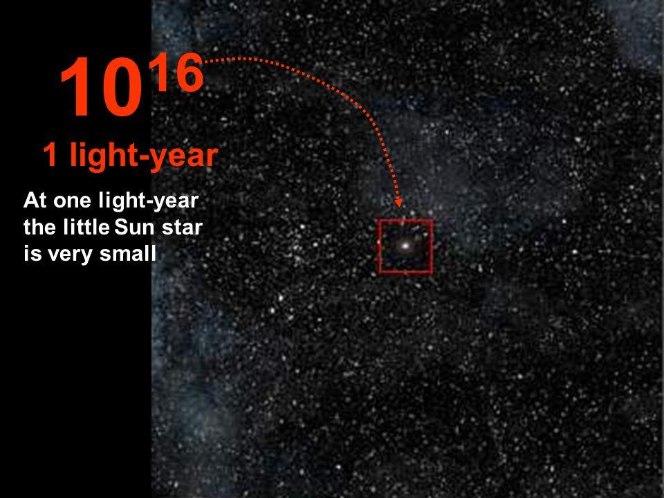 Esempi Raggio del protone = 10 -15 m Raggio dellatomo di idrogeno = 5 10 -11 m Altezza dellEverest = 9 10 3 m Raggio della Terra = 6 10 6 m Raggio della nostra galassia = 6 10 19 m Massa dellelettrone = 9 10 -31 kg Massa di un granello di polvere = 7 10 -10 kg Massa della Terra = 6 10 24 kg Massa del Sole 2 10 30 kg In fisica le misure di grandezze fisiche possono essere espresse da numeri molto grandi o da numeri molto piccoli