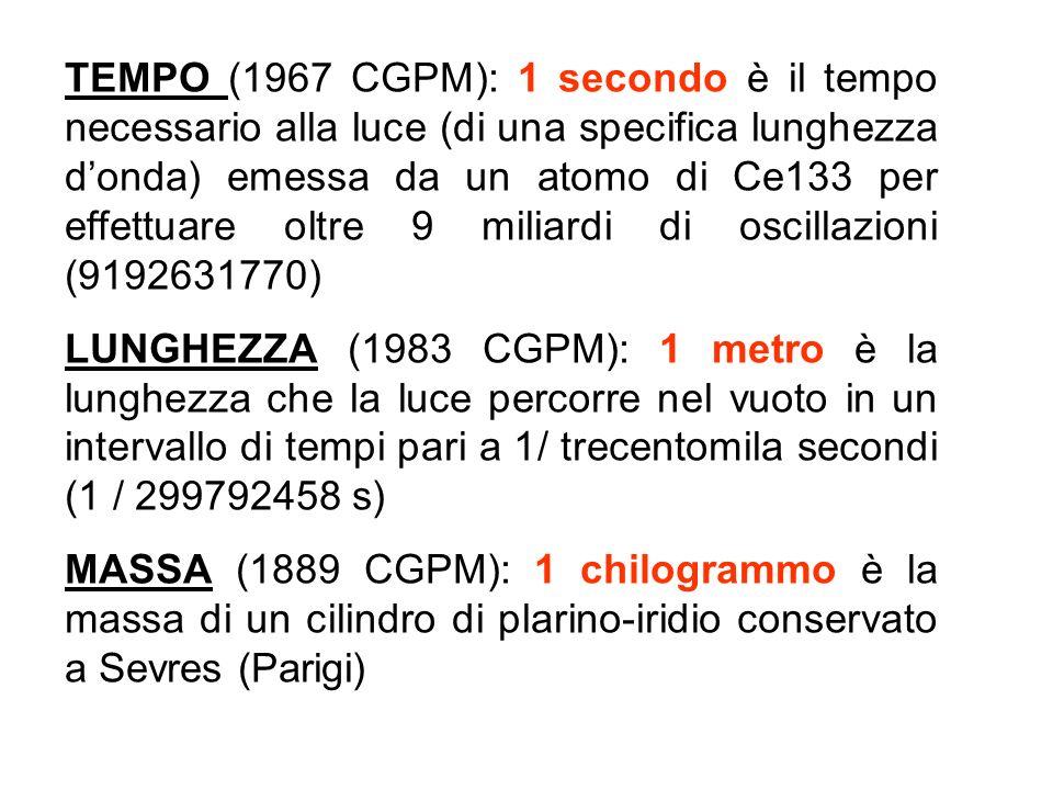 TEMPO (1967 CGPM): 1 secondo è il tempo necessario alla luce (di una specifica lunghezza donda) emessa da un atomo di Ce133 per effettuare oltre 9 mil
