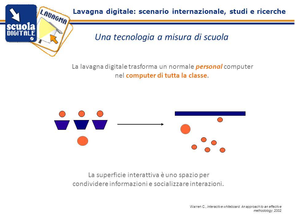 Una tecnologia a misura di scuola La lavagna digitale trasforma un normale personal computer nel computer di tutta la classe.