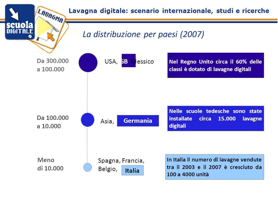 USA, GB Messico La distribuzione per paesi (2007) In Italia il numero di lavagne vendute tra il 2003 e il 2007 è cresciuto da 100 a 4000 unità Da 300.000 a 100.000 Da 100.000 a 10.000 Asia, Germania Meno di 10.000 Spagna, Francia, Belgio, Italia Nelle scuole tedesche sono state installate circa 15.000 lavagne digitali Nel Regno Unito circa il 60% delle classi è dotato di lavagne digitali Lavagna digitale: scenario internazionale, studi e ricerche