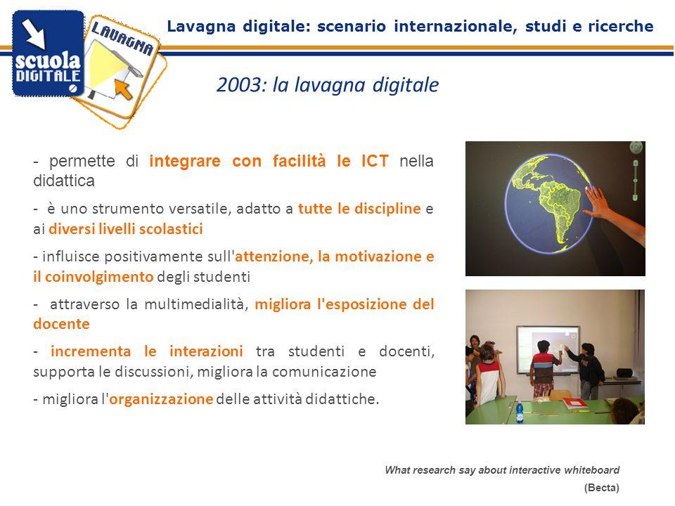 2003: la lavagna digitale What research say about interactive whiteboard (Becta) - permette di integrare con facilità le ICT nella didattica - è uno s