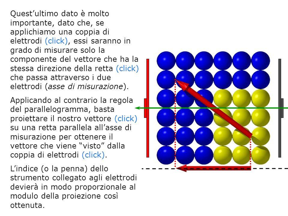 Questultimo dato è molto importante, dato che, se applichiamo una coppia di elettrodi (click), essi saranno in grado di misurare solo la componente de