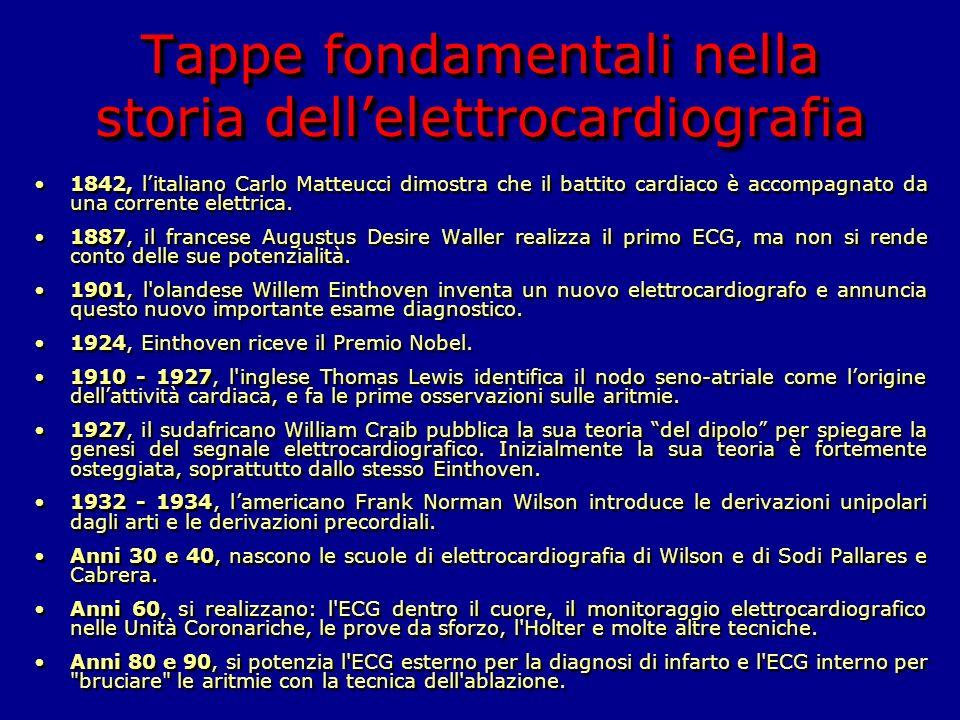 Tappe fondamentali nella storia dellelettrocardiografia 1842, litaliano Carlo Matteucci dimostra che il battito cardiaco è accompagnato da una corrent