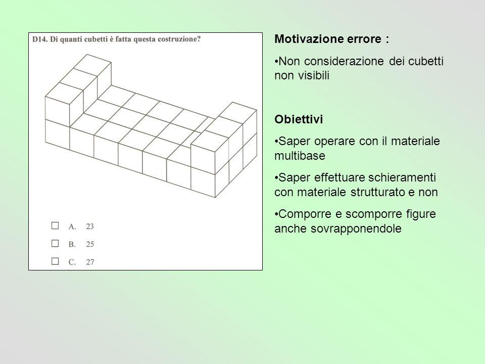 Motivazione errore : Non considerazione dei cubetti non visibili Obiettivi Saper operare con il materiale multibase Saper effettuare schieramenti con