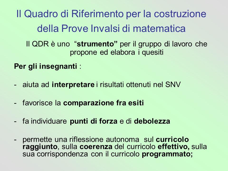 Il Quadro di Riferimento per la costruzione della Prove Invalsi di matematica Per gli insegnanti : -aiuta ad interpretare i risultati ottenuti nel SNV