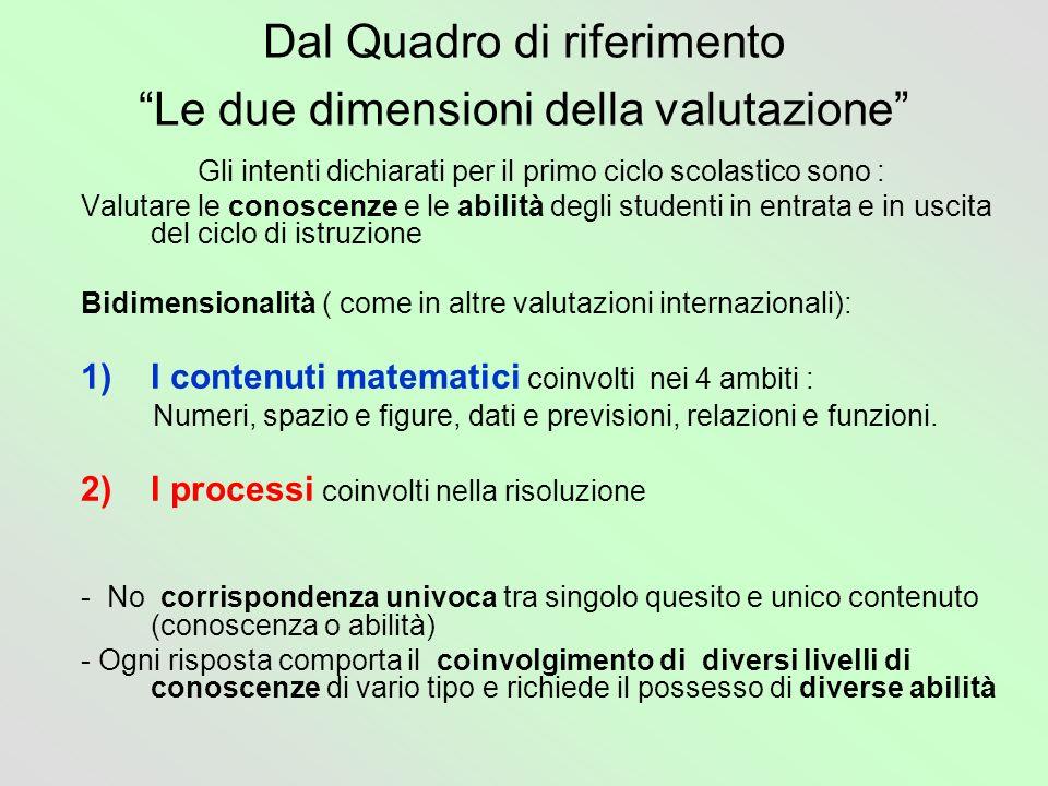 Dal Quadro di riferimento Le due dimensioni della valutazione Gli intenti dichiarati per il primo ciclo scolastico sono : Valutare le conoscenze e le
