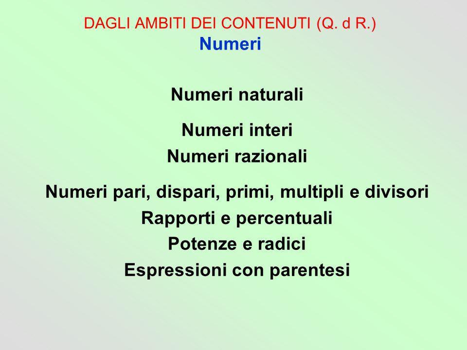 DAGLI AMBITI DEI CONTENUTI (Q. d R.) Numeri Numeri naturali Numeri interi Numeri razionali Numeri pari, dispari, primi, multipli e divisori Rapporti e