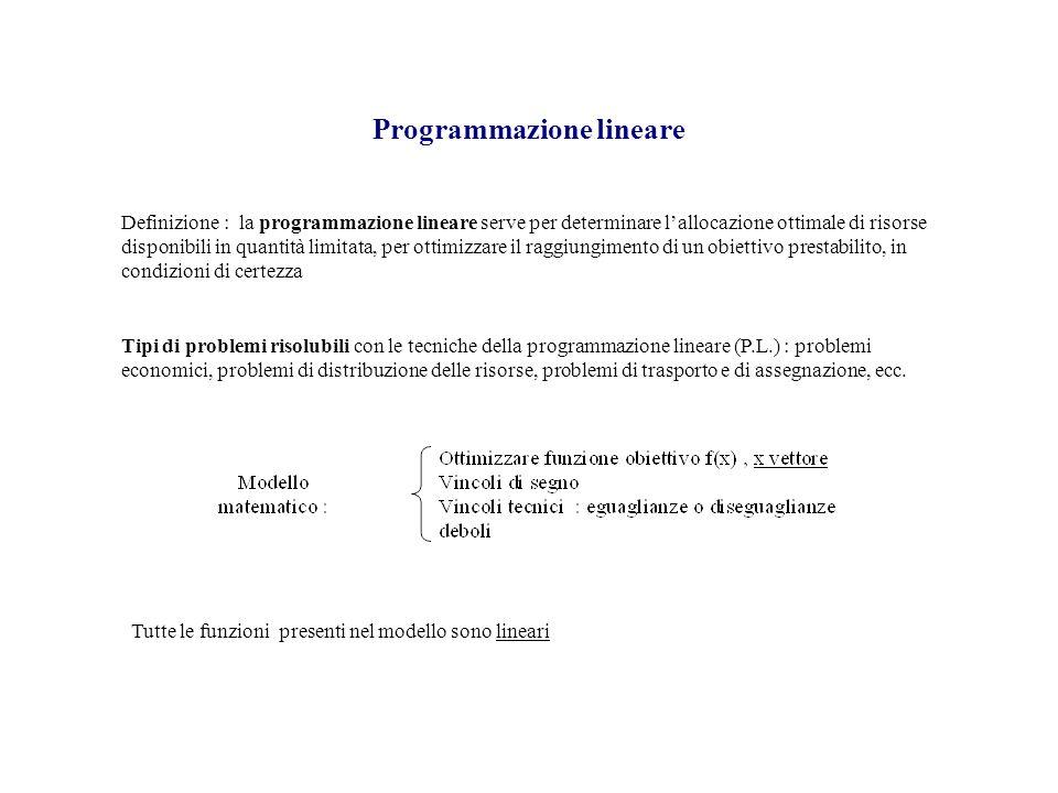 Programmazione lineare Definizione : la programmazione lineare serve per determinare lallocazione ottimale di risorse disponibili in quantità limitata