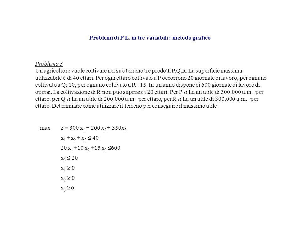 Problemi di P.L. in tre variabili : metodo grafico Problema 3 Un agricoltore vuole coltivare nel suo terreno tre prodotti P,Q,R. La superficie massima