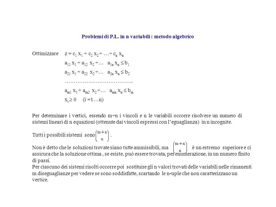 Problemi di P.L. in n variabili : metodo algebrico Ottimizzarez = c 1 x 1 + c 2 x 2 + …+ c n x n a 11 x 1 + a 12 x 2 +… a 1n x n b 1 a 21 x 1 + a 22 x
