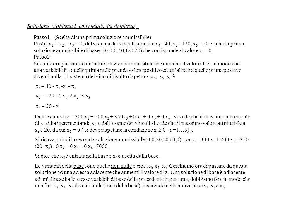 Soluzione problema 3 con metodo del simplesso Passo1 (Scelta di una prima soluzione ammissibile) Posti x 1 = x 2 = x 3 = 0, dal sistema dei vincoli si