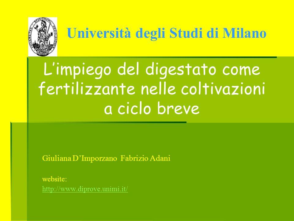 Università degli Studi di Milano Limpiego del digestato come fertilizzante nelle coltivazioni a ciclo breve Giuliana DImporzano Fabrizio Adani website