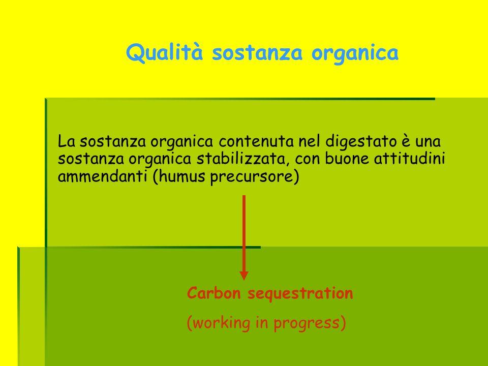 Qualità sostanza organica Carbon sequestration (working in progress) La sostanza organica contenuta nel digestato è una sostanza organica stabilizzata