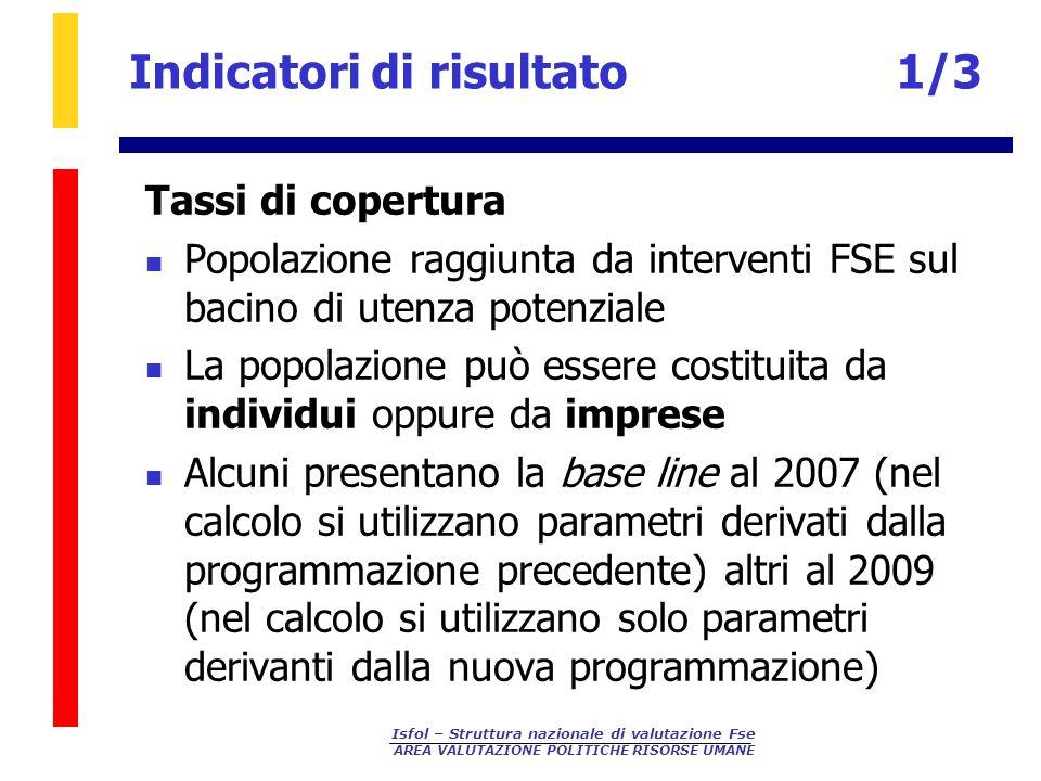 Isfol – Struttura nazionale di valutazione Fse AREA VALUTAZIONE POLITICHE RISORSE UMANE Indicatori di risultato1/3 Tassi di copertura Popolazione ragg