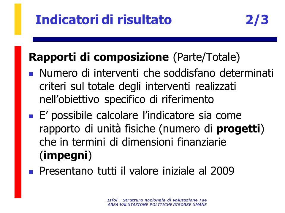Isfol – Struttura nazionale di valutazione Fse AREA VALUTAZIONE POLITICHE RISORSE UMANE Indicatori di risultato2/3 Rapporti di composizione (Parte/Tot