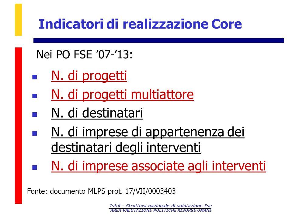 Isfol – Struttura nazionale di valutazione Fse AREA VALUTAZIONE POLITICHE RISORSE UMANE Indicatori di realizzazione Core N. di progetti N. di progetti
