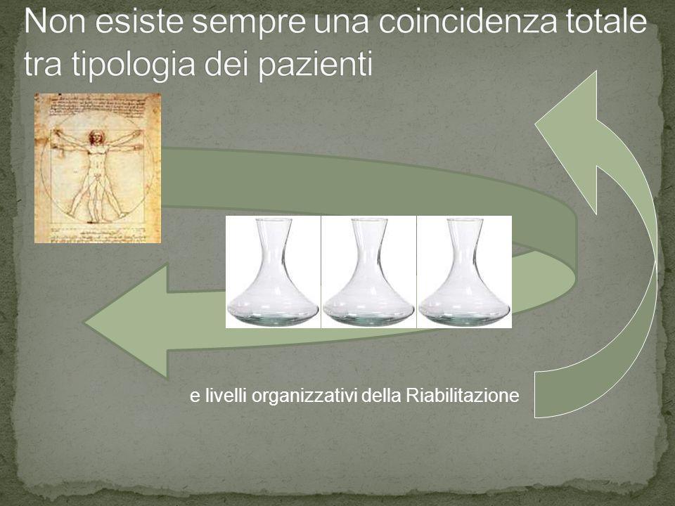 e livelli organizzativi della Riabilitazione