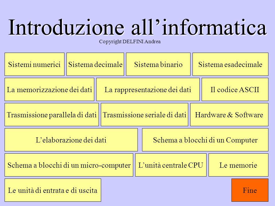 Introduzione allinformatica Sistemi numerici Le memorie Le unità di entrata e di uscita Sistema decimaleSistema binario Lunità centrale CPUSchema a bl