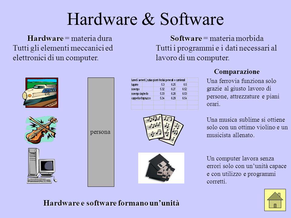 Hardware & Software Hardware Hardware = materia dura Tutti gli elementi meccanici ed elettronici di un computer. Software Software = materia morbida T