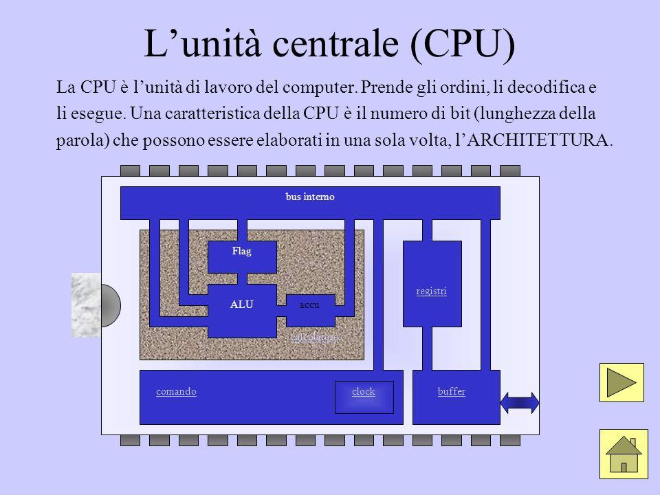 Lunità centrale (CPU) La CPU è lunità di lavoro del computer. Prende gli ordini, li decodifica e li esegue. Una caratteristica della CPU è il numero d