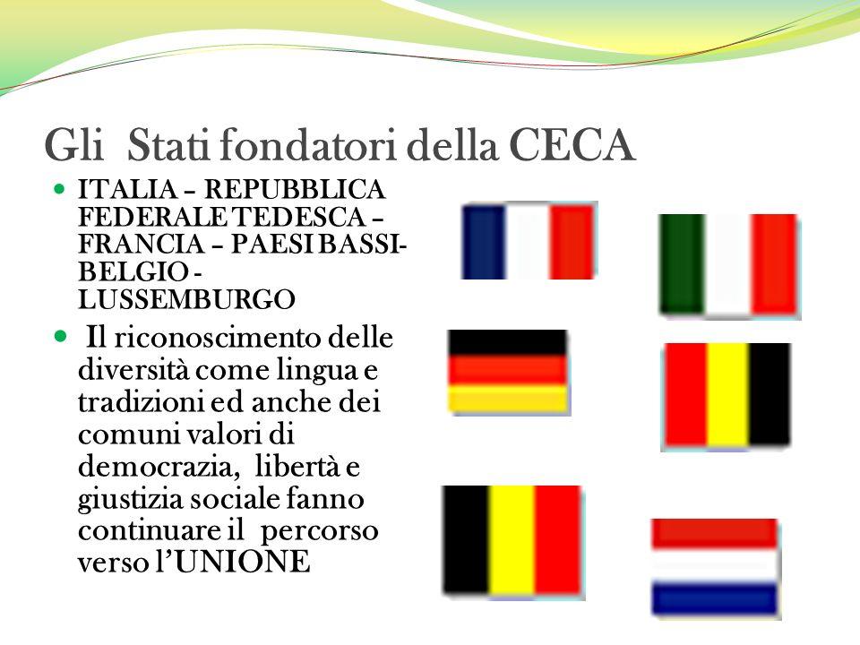 Gli Stati fondatori della CECA ITALIA – REPUBBLICA FEDERALE TEDESCA – FRANCIA – PAESI BASSI- BELGIO - LUSSEMBURGO Il riconoscimento delle diversità co