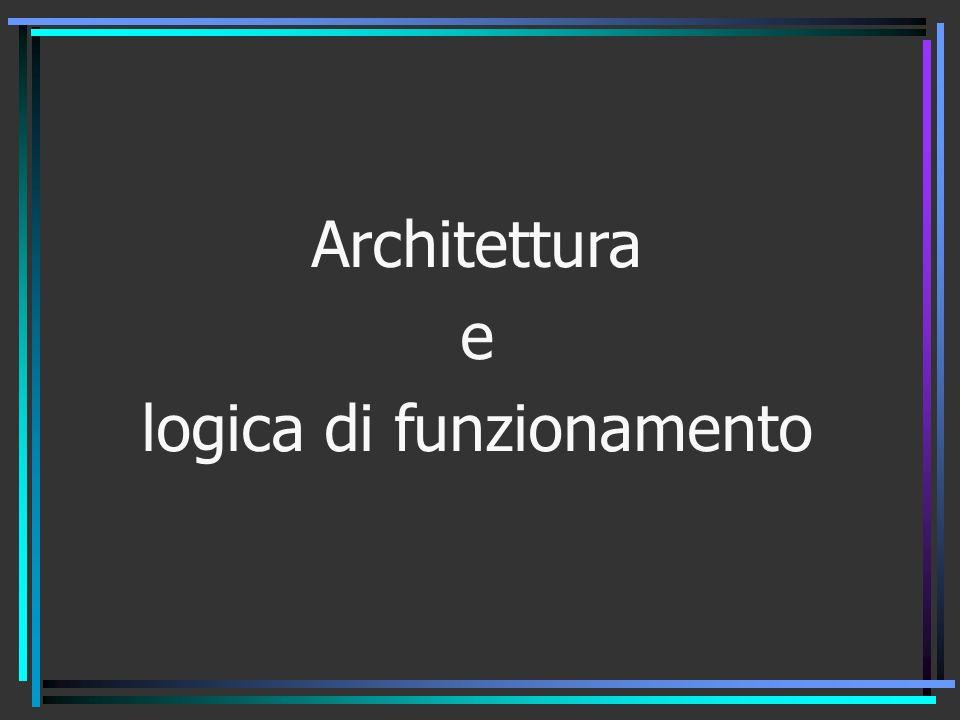 Architettura e logica di funzionamento
