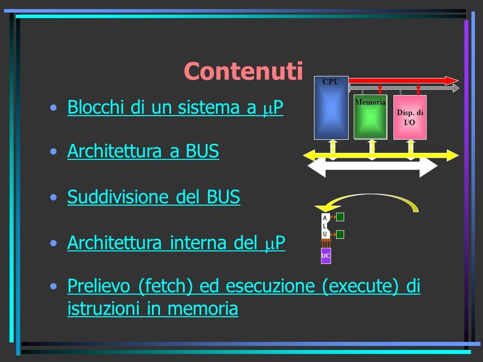 Contenuti Blocchi di un sistema a PBlocchi di un sistema a P Architettura a BUS Suddivisione del BUS Architettura interna del PArchitettura interna del P Prelievo (fetch) ed esecuzione (execute) di istruzioni in memoriaPrelievo (fetch) ed esecuzione (execute) di istruzioni in memoria CPU Disp.