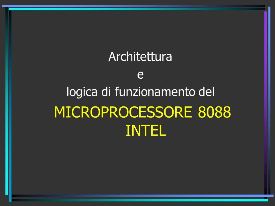 Architettura e logica di funzionamento del MICROPROCESSORE 8088 INTEL