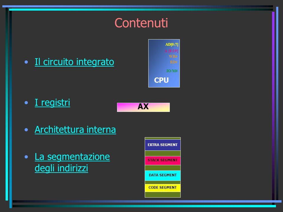 Contenuti Il circuito integrato I registri Architettura interna La segmentazione degli indirizziLa segmentazione degli indirizzi AD[0:7] A [8:19] WR# RD# IO/M# CPU AX CODE SEGMENT DATA SEGMENT STACK SEGMENT EXTRA SEGMENT