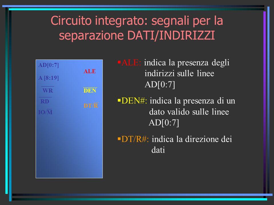 Circuito integrato: segnali per la separazione DATI/INDIRIZZI AD[0:7] A [8:19] WR RD IO/M ALE DEN DT/R ALE: indica la presenza degli indirizzi sulle linee AD[0:7] DEN#: indica la presenza di un dato valido sulle linee AD[0:7] DT/R#: indica la direzione dei dati
