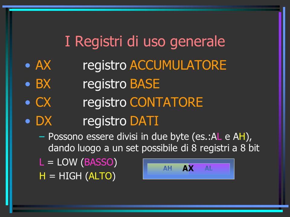 I Registri di uso generale AX registro ACCUMULATORE BXregistro BASE CXregistro CONTATORE DXregistro DATI –Possono essere divisi in due byte (es.:AL e AH), dando luogo a un set possibile di 8 registri a 8 bit L = LOW (BASSO) H = HIGH (ALTO) AHAL AX