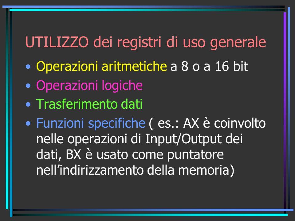 UTILIZZO dei registri di uso generale Operazioni aritmetiche a 8 o a 16 bit Operazioni logiche Trasferimento dati Funzioni specifiche ( es.: AX è coinvolto nelle operazioni di Input/Output dei dati, BX è usato come puntatore nellindirizzamento della memoria)