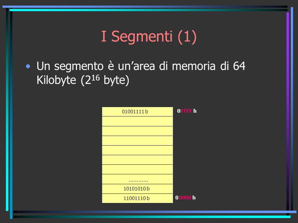 I Segmenti (1) Un segmento è unarea di memoria di 64 Kilobyte (2 16 byte) 01001111 b ………… 10101010 b 11001110 b 00000 h 0FFFF h 0000 FFFF
