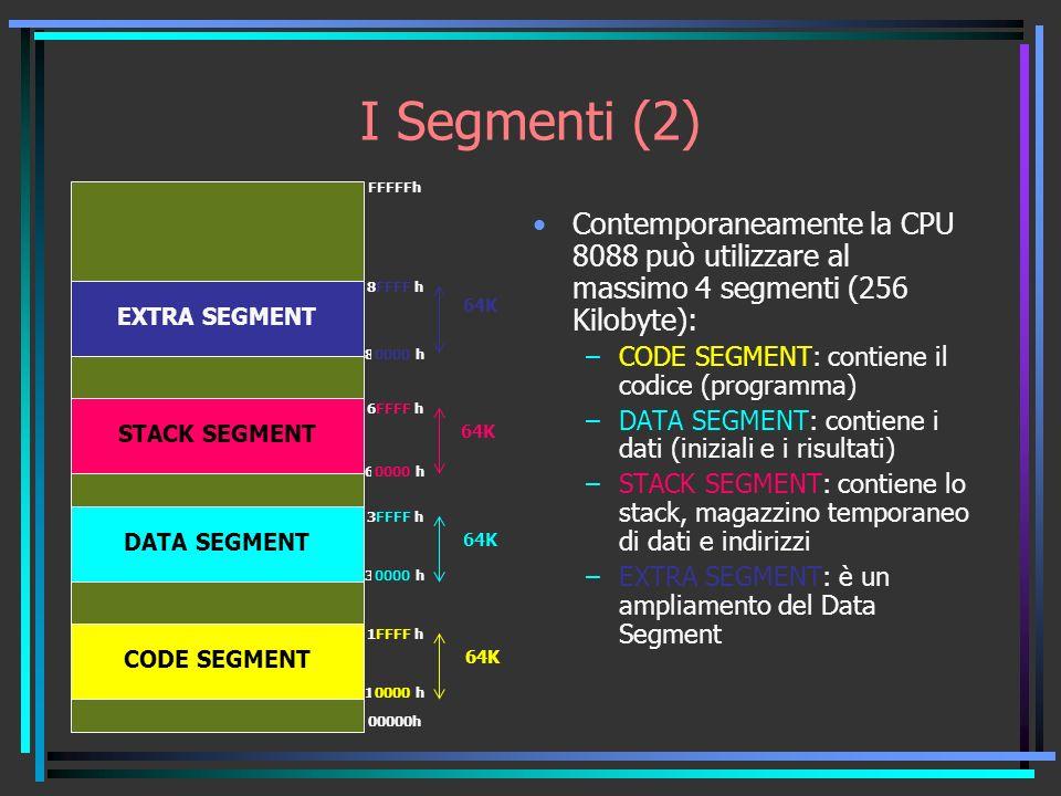 1FFFF h 10000 h 30000 h 3FFFF h 60000 h 6FFFF h 80000 h 8FFFF h FFFFFh 00000h I Segmenti (2) Contemporaneamente la CPU 8088 può utilizzare al massimo 4 segmenti (256 Kilobyte): –CODE SEGMENT: contiene il codice (programma) –DATA SEGMENT: contiene i dati (iniziali e i risultati) –STACK SEGMENT: contiene lo stack, magazzino temporaneo di dati e indirizzi –EXTRA SEGMENT: è un ampliamento del Data Segment CODE SEGMENT DATA SEGMENT STACK SEGMENT EXTRA SEGMENT 0000 FFFF 0000 FFFF 0000 FFFF 0000 FFFF 64K
